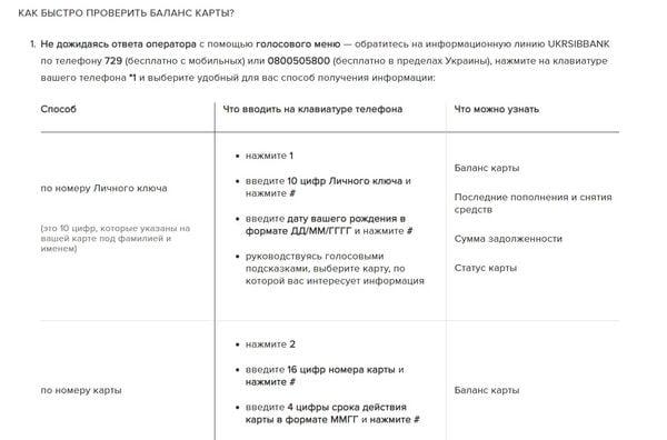 Перевірити баланс Укрсиббанк